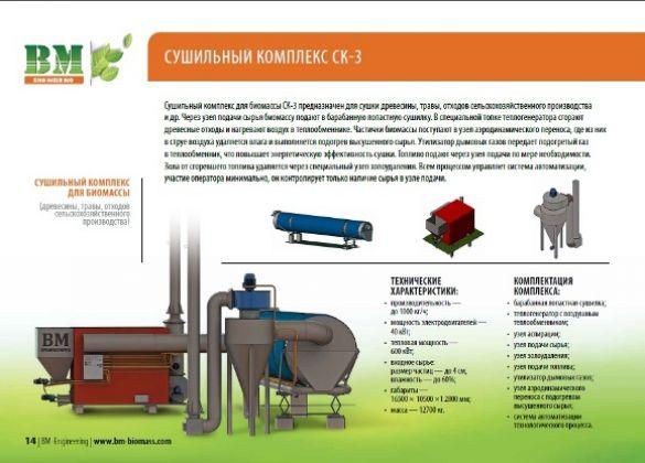 Сушильный комплекс СК-3