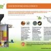 Газогенераторные котлы серии КГГП