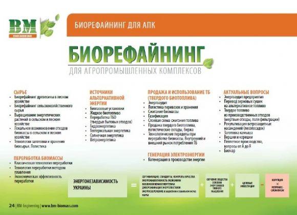 Биорефайнинг для АПК