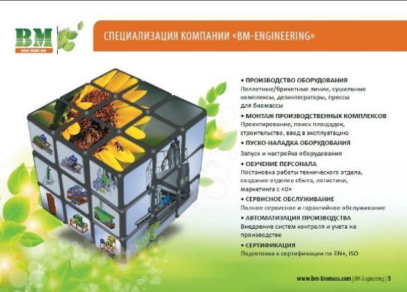 Специализация компании «BM-ENGINEERING»